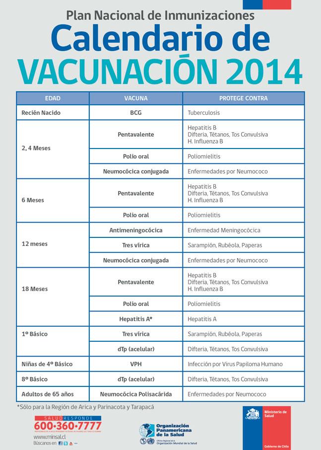 calendario de vacunas 2014